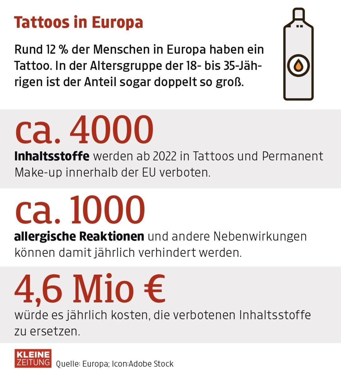 EU schränkt Tätowierungen ein