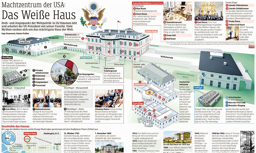 Weißes Haus Machtzentrum Der Usa Kleinezeitungat