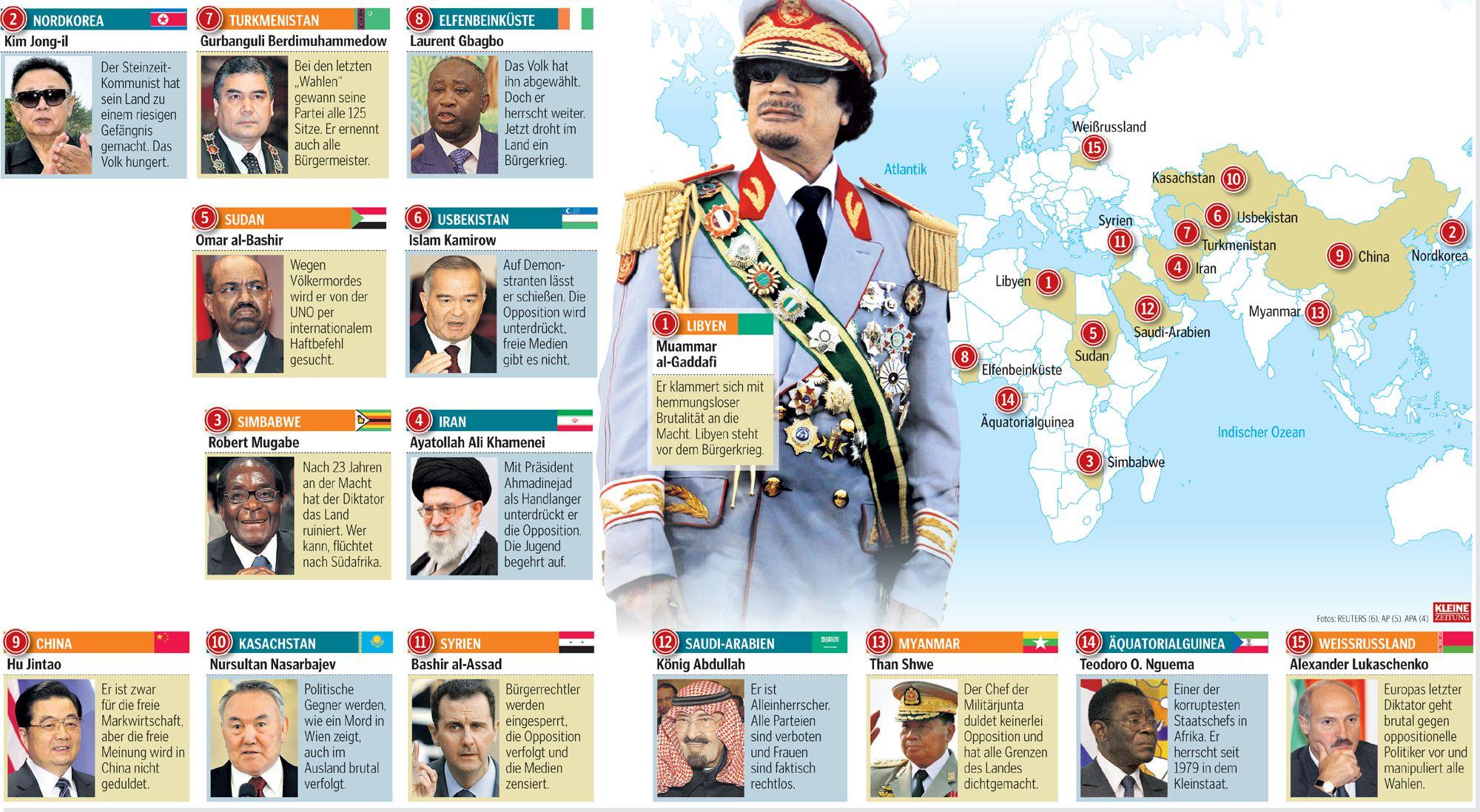 http://www.kleinezeitung.at/images/uploads/3/a/4/4236196/2011-03-05-Diktatoren-graf2.jpg