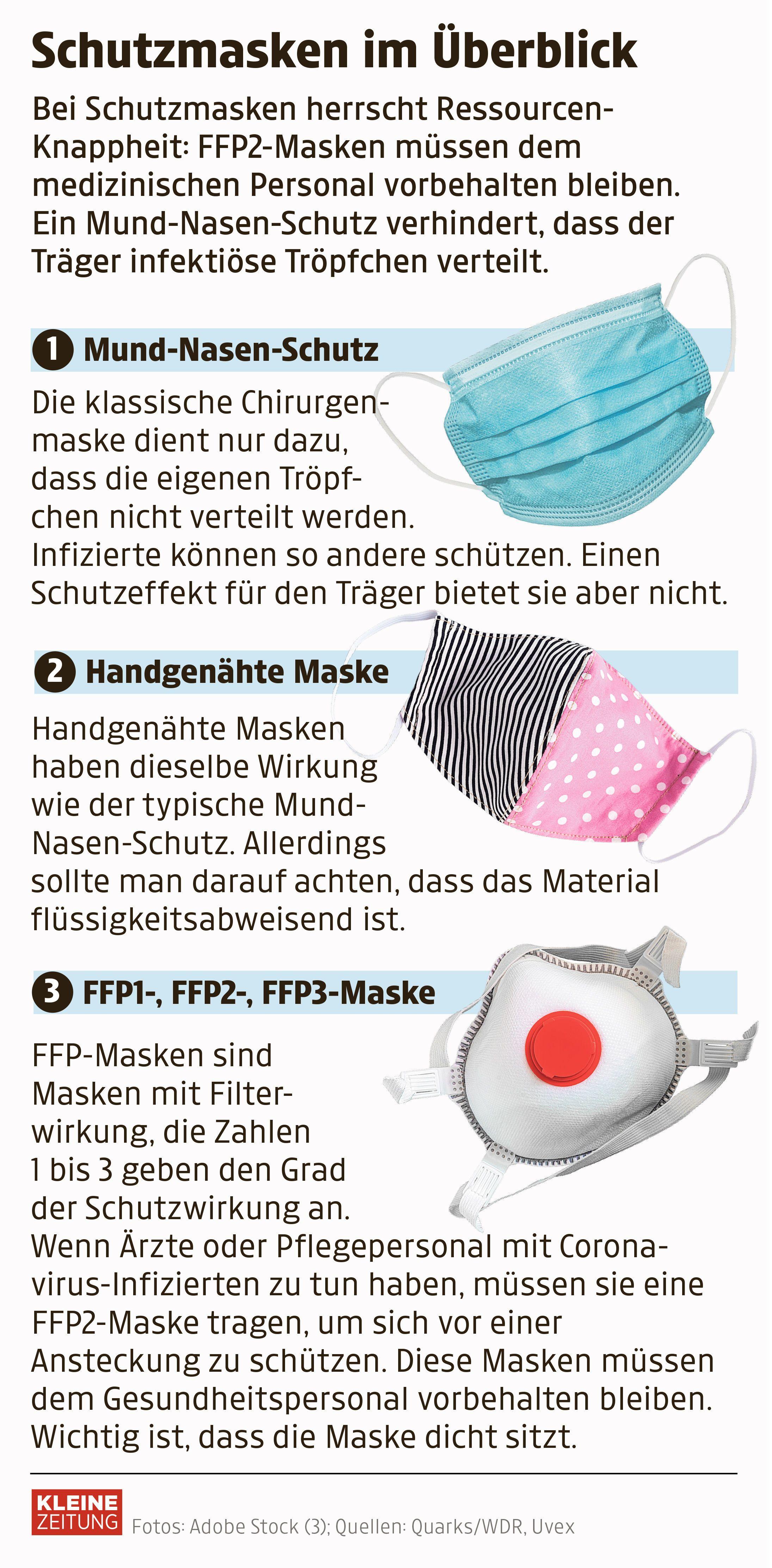ffp1 maske virus