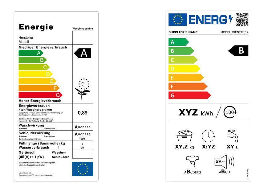 Energielabel nur mehr mit Buchstaben