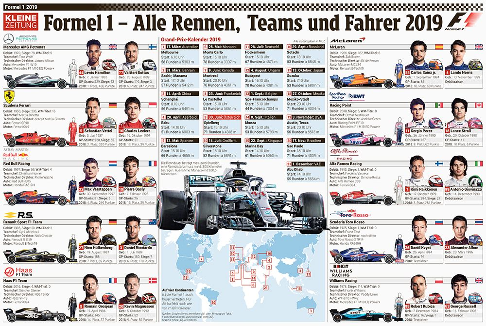 Bild: Red Bull Content Pool