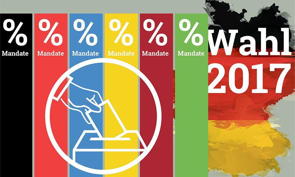 Deutschland: Wahlergebnis 2017