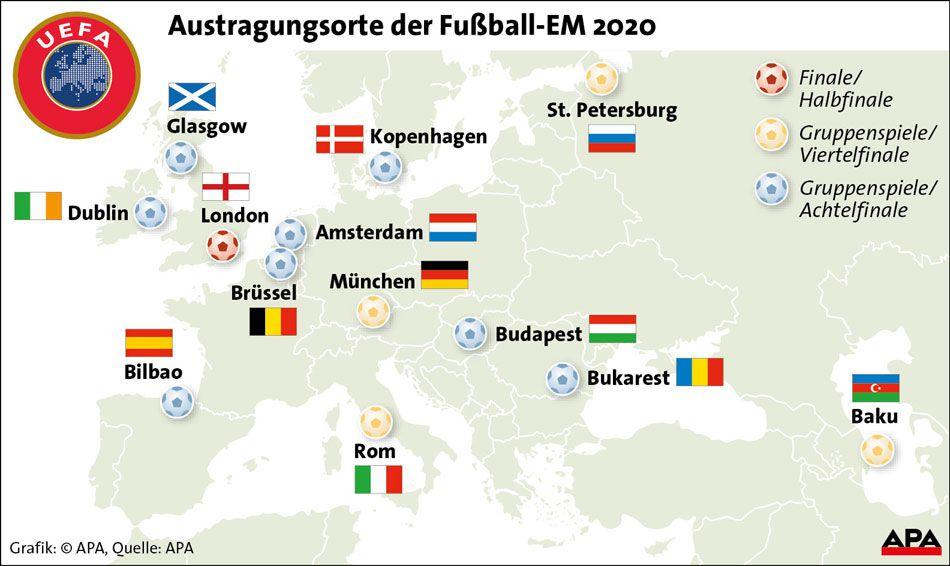 Em 2020 Spielorte