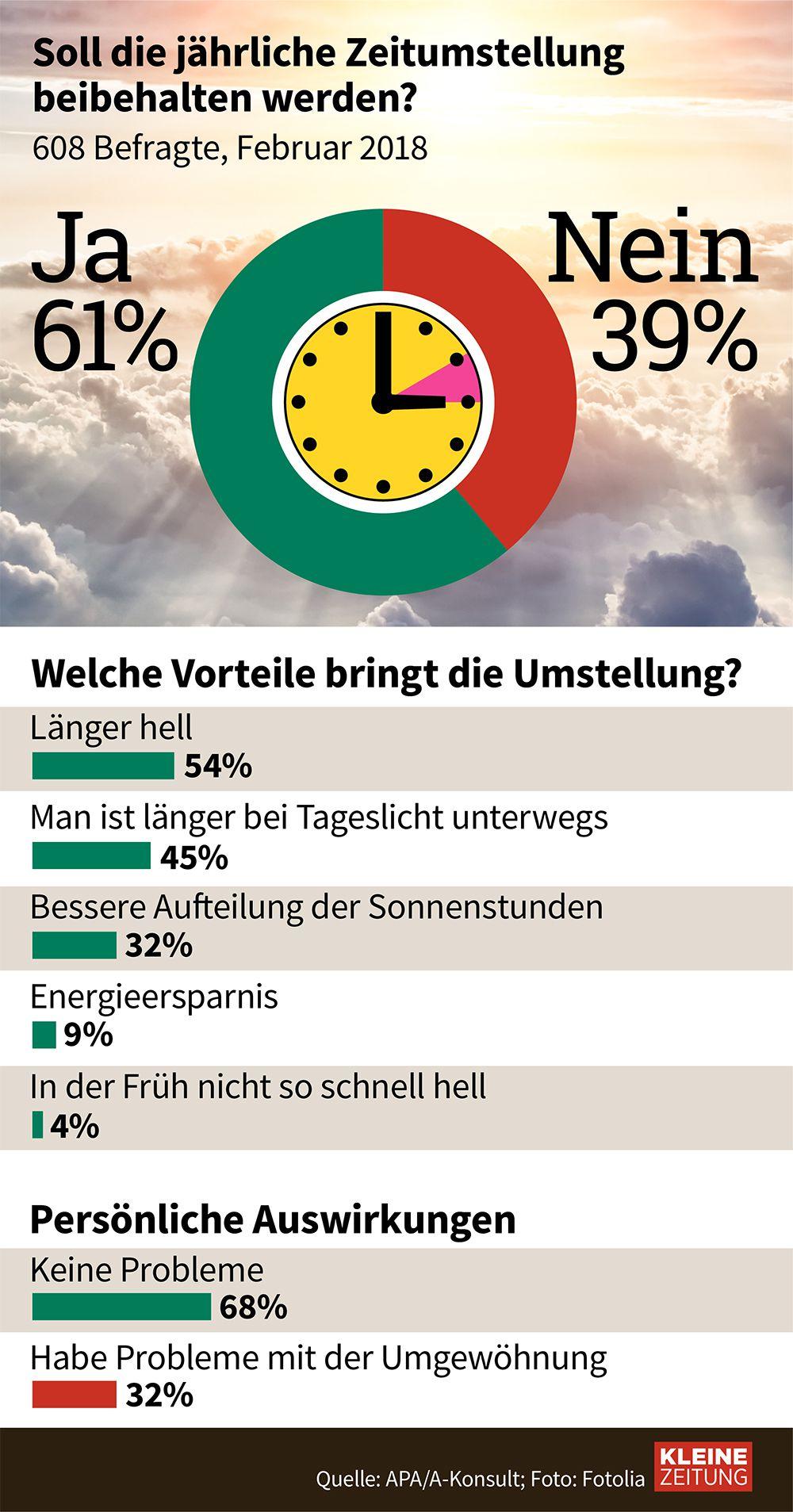 Berühmt Draht Crimphülsen Bilder - Die Besten Elektrischen ...