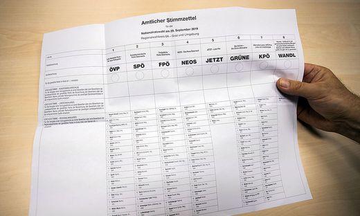 Neue Meinungsumfragen : Umfrage sieht die SPÖ vor der FPÖ, ÖVP bei 35 Prozent