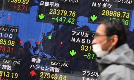 Von Asien ausgehend sind alle Börsen wegen des Coronavirus im Minus