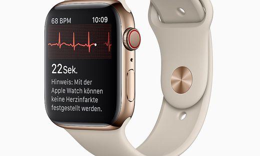 Apple Watch, EKG