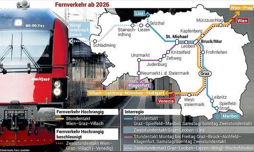 Neue Bahnstrecken Zug Graz Salzburg München Fährt Künftig