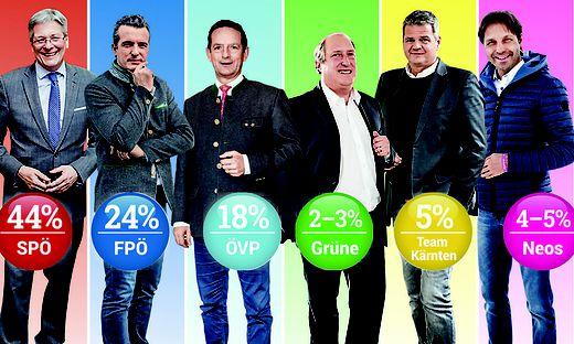 Die Wahlumfrage brachte durchaus überraschende Ergebnisse