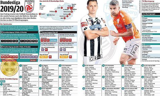 Fussball Der Bundesliga Spielplan 2019 20 Zum Download