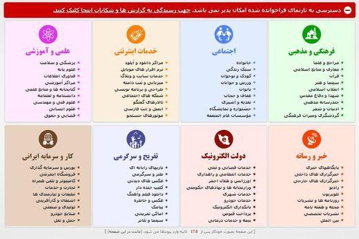 Facebook & Co. sind im Iran seit Längerem gesperrt