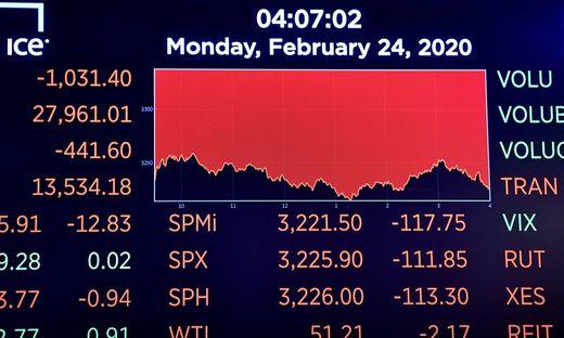 Die Finanzmärkte waren zuletzt schwer getroffen