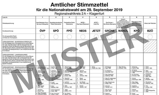 Neun Parteien hoffen in Kärnten am Sonntag auf Stimmen
