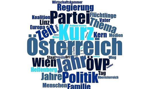 """Die Hauptwörter in Reinhold Mitterlehners """"Haltung"""". Je größer ein Wort, desto häufiger kommt das Wort in dem Buch vor."""