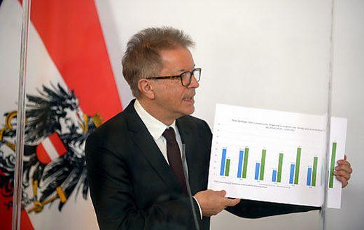 Gesundheitsminister Rudof Anschober