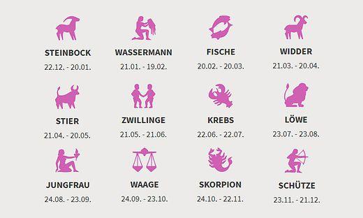 Horoskop Jungfrau Monat