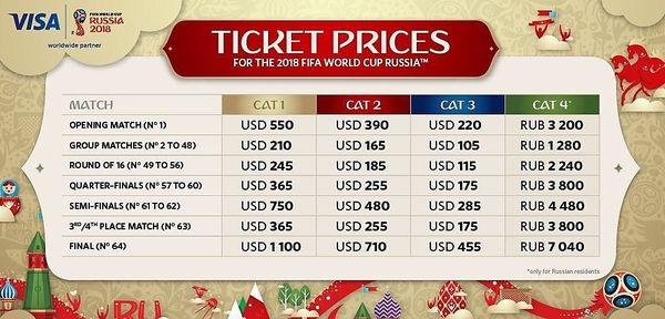 Wm Ticket Preise