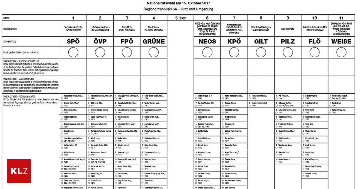 Letzte Nationalratswahl
